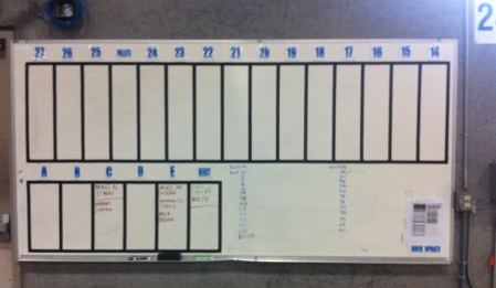 traditional white board for shipping area